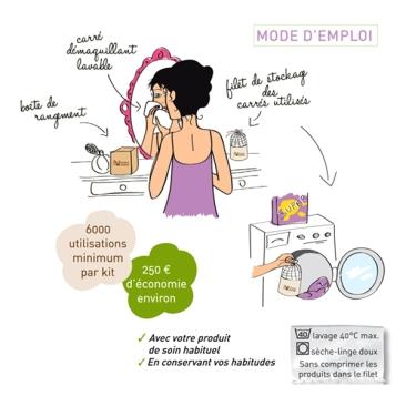 comment-utiliser-kit-eco-belle-bois-demaquillage-zero-dechet-tendances-emma